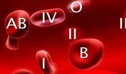 Диета по группе крови не имеет научного обоснования и доказательств